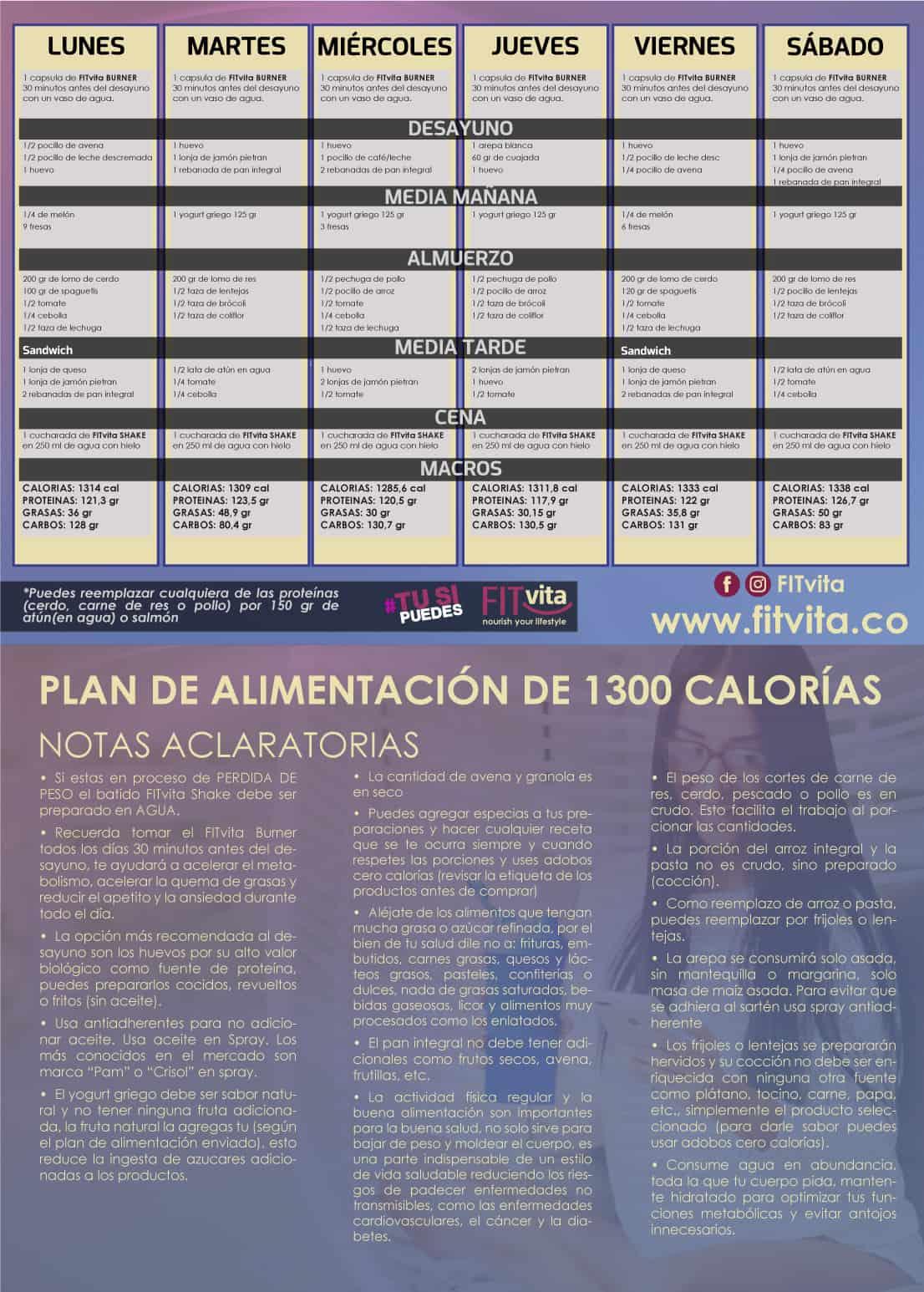 plan de alimentación de 1300 calorías - FITvita