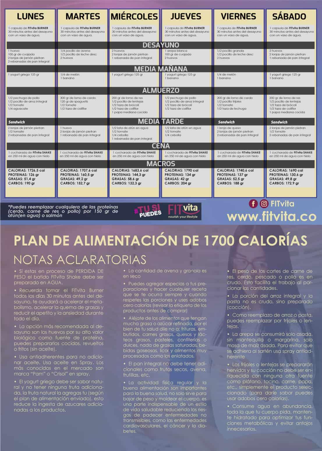 plan de alimentación de 1700 calorías - FITvita