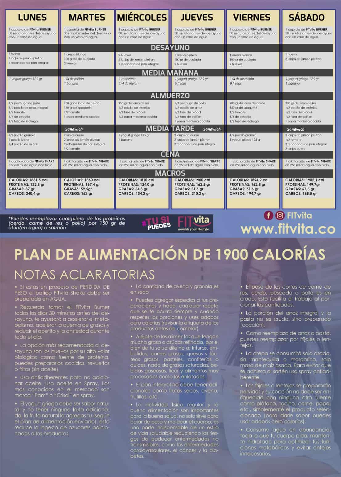 plan de alimentación de 1900 calorías - FITvita
